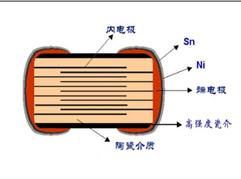 三环防断裂贴片电容0805 X7R 104K(100nF) 100V ±10%详情