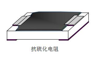丽智防硫化贴片电阻0603 330Ω ±1% 1/10W型号详情