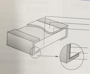 厚声汽车级贴片电阻0603 22KΩ ±5% 1/10W型号详情