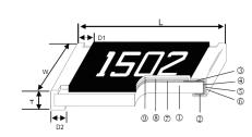 美隆高压贴片电阻2512 1MΩ ±5% 1W型号详情