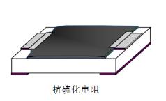 丽智防硫化贴片电阻0805 1MΩ ±5% 1/8W型号详情