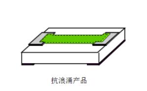 厚声抗浪涌贴片电阻0805 27Ω ±5% 1/2W型号详情