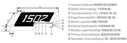 美隆贴片低阻值电阻1812 0.18Ω ±5% 1/2W型号